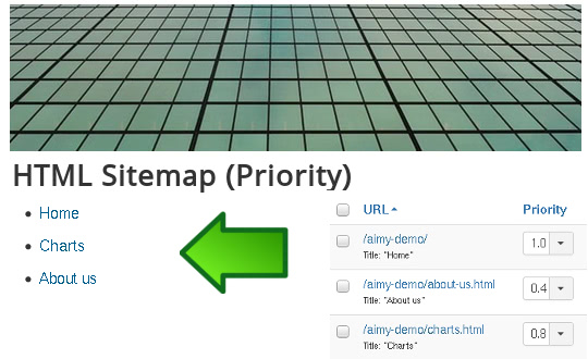 Sitemap sorted by priority